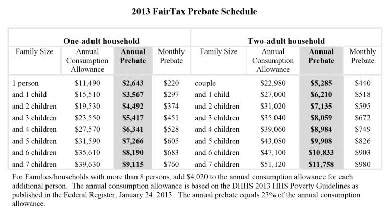 2013 Prebate Schedule